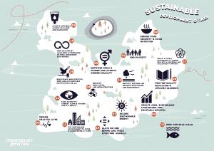 Sustainable Development Goals - Moonshot Pirates
